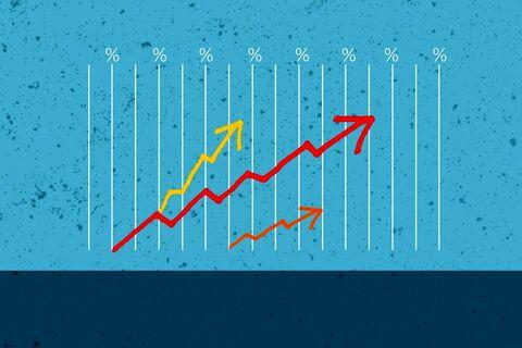بیشترین و کمترین نرخ تورم سالانه دهکهای هزینهای