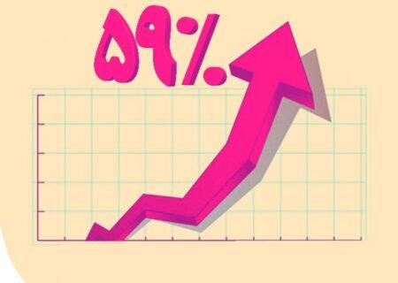 افزایش ۵٩ درصدی حق بیمه نوین در فروردین