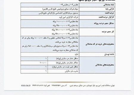 اوراق تبعی فارس به صورت تفکیکی برای حقیقیها و حقوقیها به بازار عرضه شد