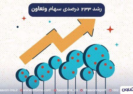 رشد ۲۳۳ درصدی «وتعاون»