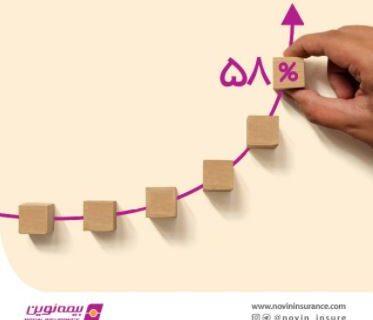 بیش از ۵٨ درصد رشد حق بیمه نوین در چهارماه نخست سال جاری